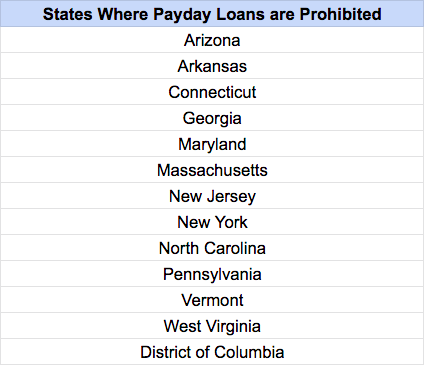 states-where-payday-loans-are-illegal